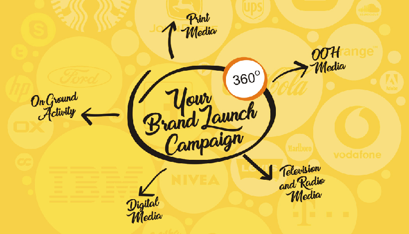 How to Create a 360-Degree Digital Marketing Strategy