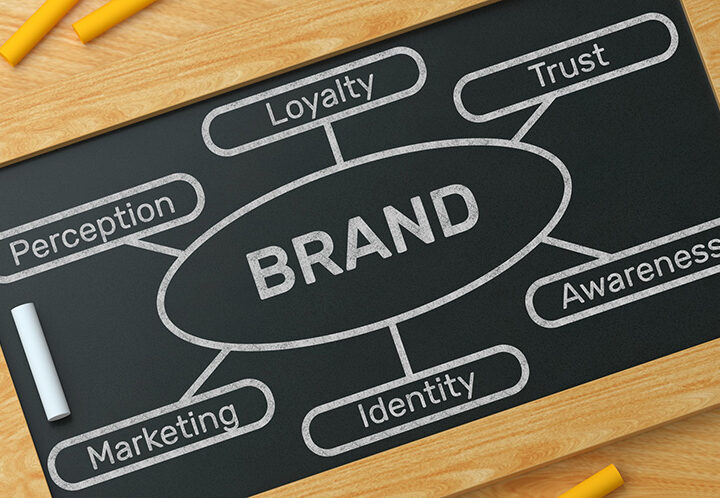 10 key ways to measuring your brand awareness