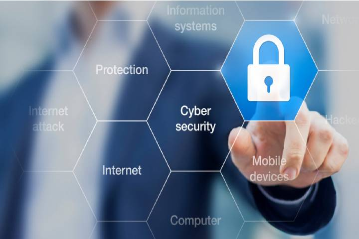 4 Ways to protect your website using these cyber security resources (2021)